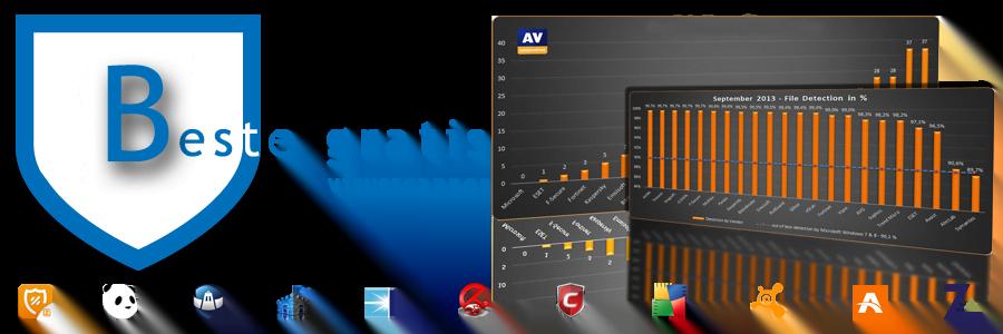 gratis-virusscanners